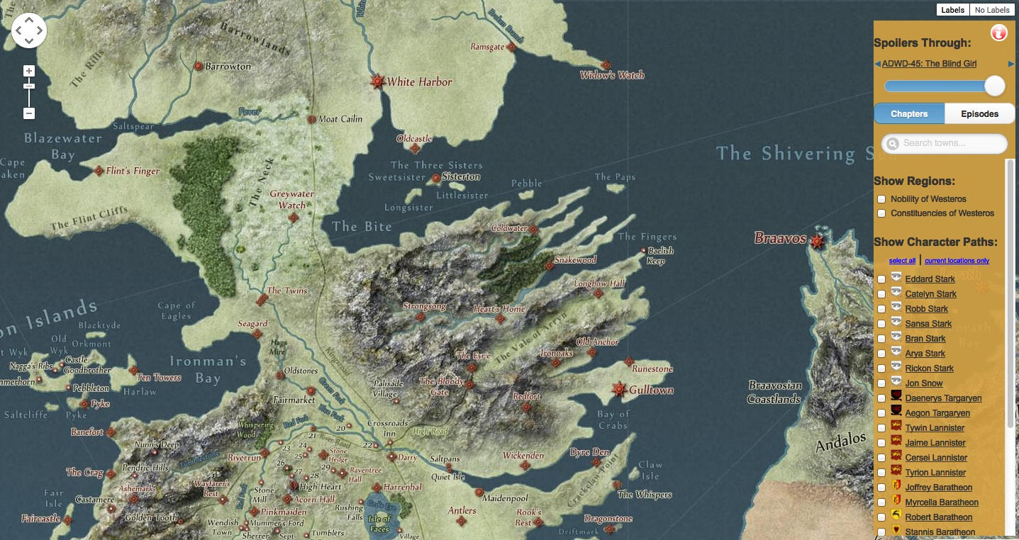 game of thrones game test