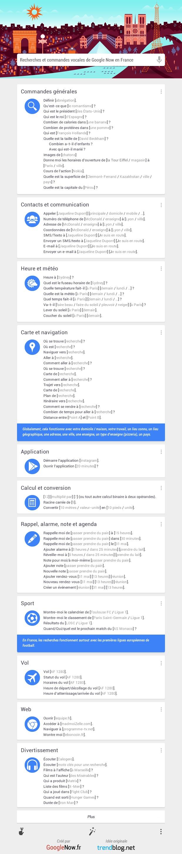 google now la liste des recherches et commandes vocales en une infographie en fran ais. Black Bedroom Furniture Sets. Home Design Ideas