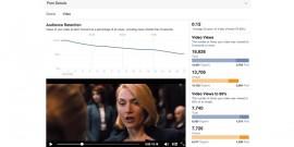 Nouvelles statistiques videos Facebook