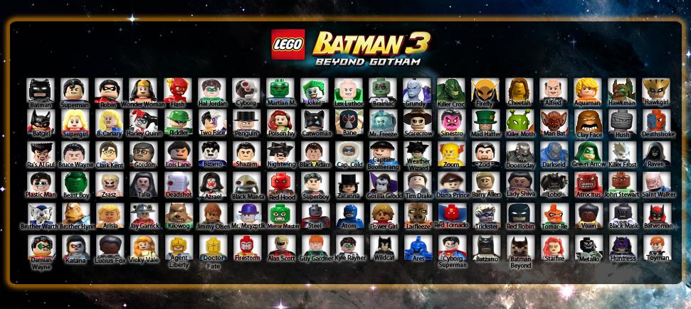 Test de LEGO Batman 3 : Beyond Gotham sur Xbox One - Geeks ...