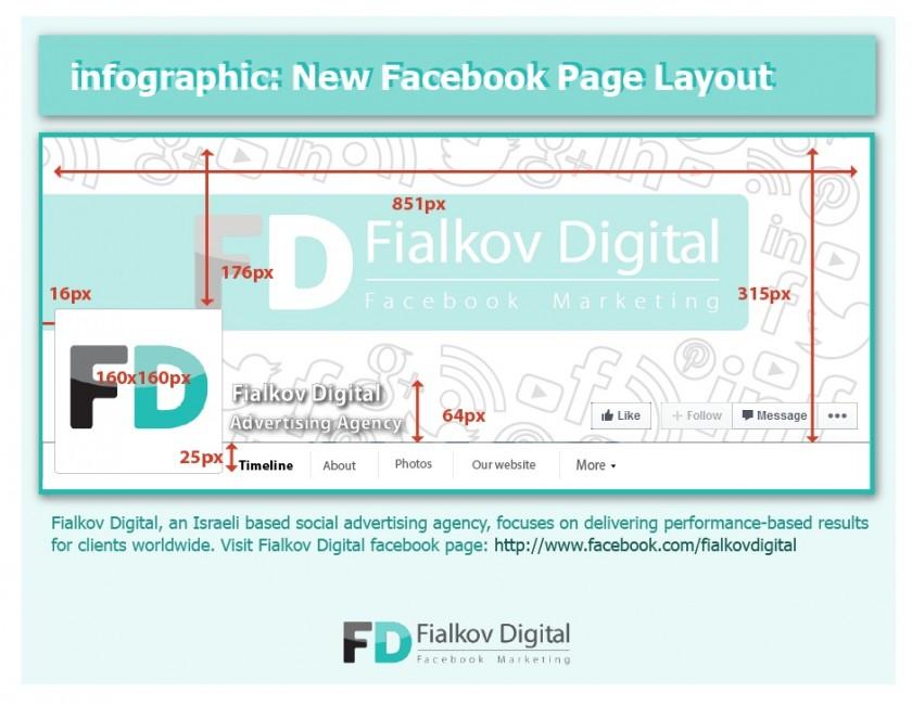 Dimension couverture - Nouvelle page Facebook 2014 - Fialkov Digital