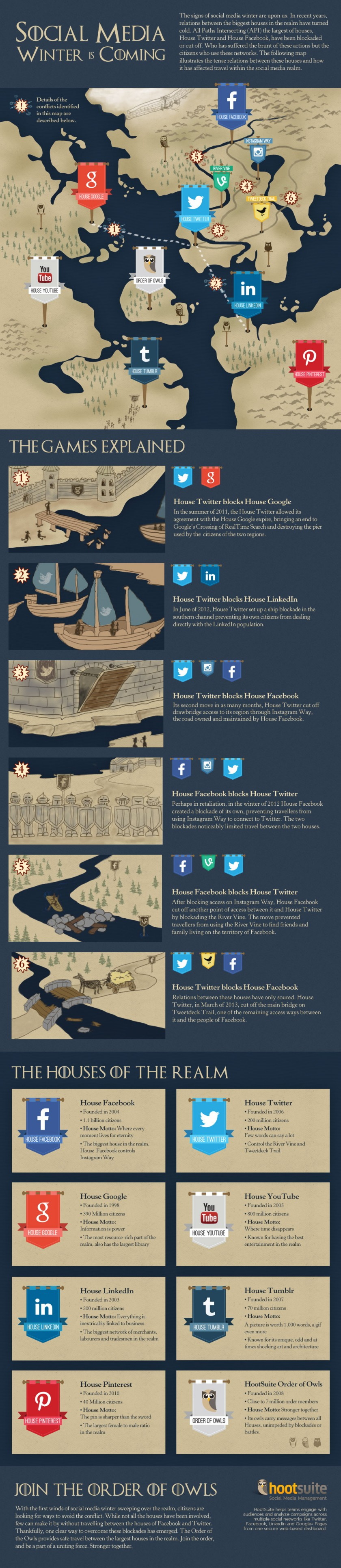 Hootsuite - Game of Thrones - Social Media Winter is Coming infographic