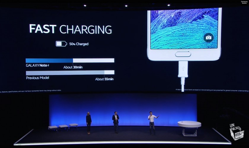 Samsung Galaxy Note 4 - Fast Charging