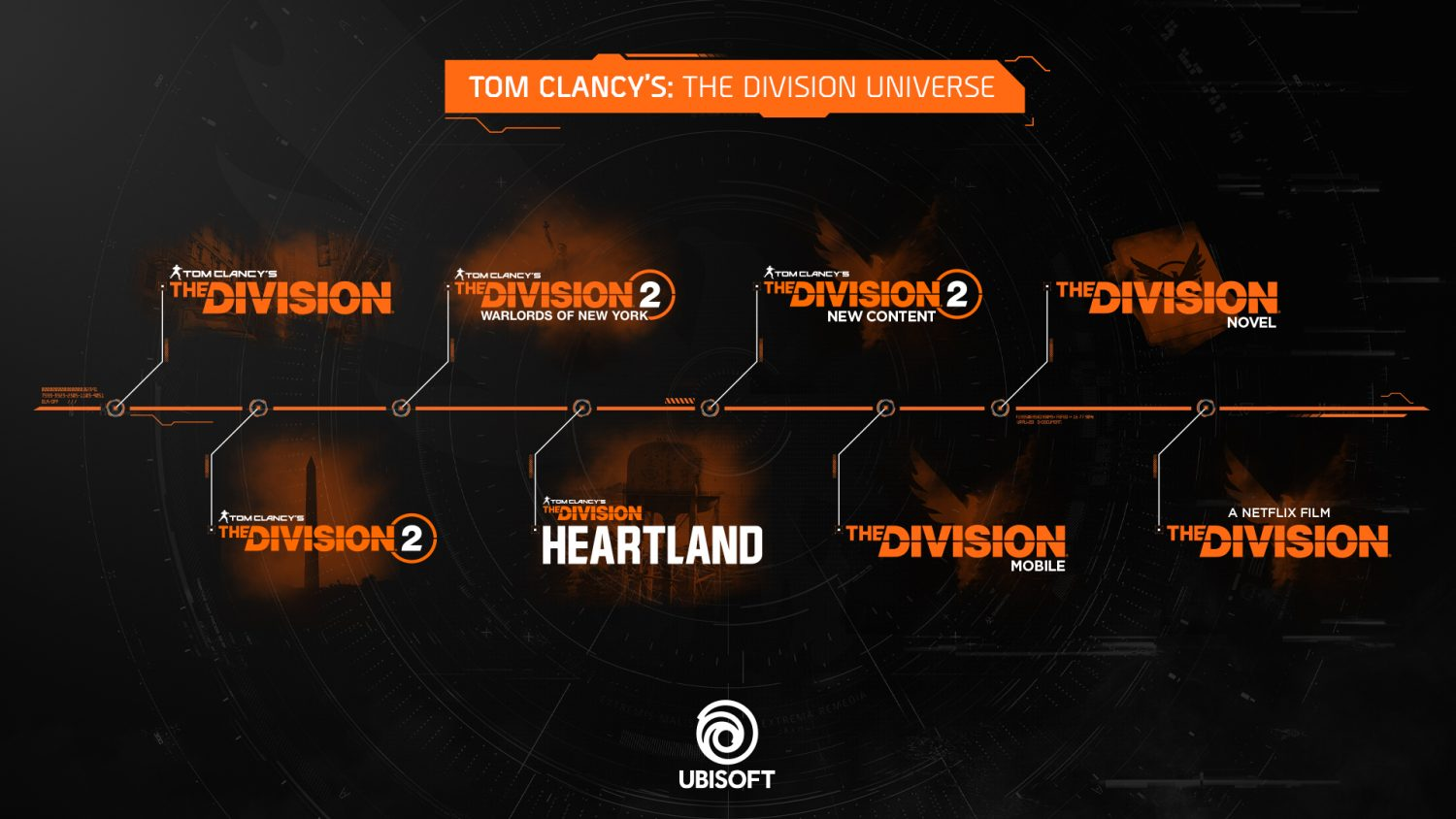 Tom Clancy's The Division Timeline